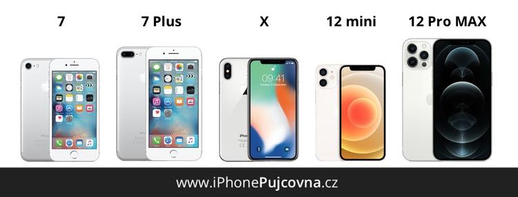 iPhone půjčovna
